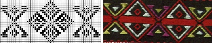 Reproduction de motifs sur papier quadrillé pour réaliser une bordure géométrique en Brocard